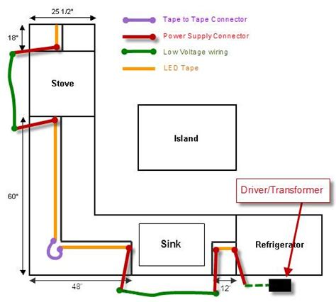 led rope light wiring diagram led work light wiring