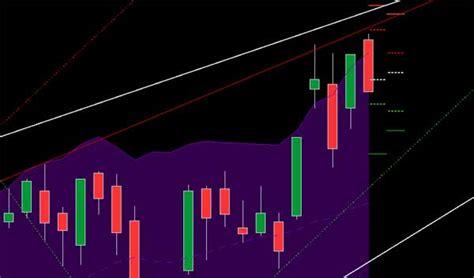 cotizacion accion banco santander octubre 2009 banco santander el mejor valor de la
