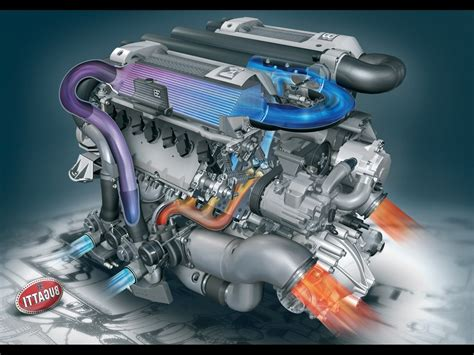 Bugati Engine by Bugatti Veyron Sport Engine Image 358