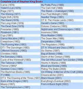 lists of stephen books words to