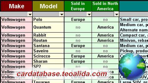 vw car models list car nameplates list 2800 worldwide car model names