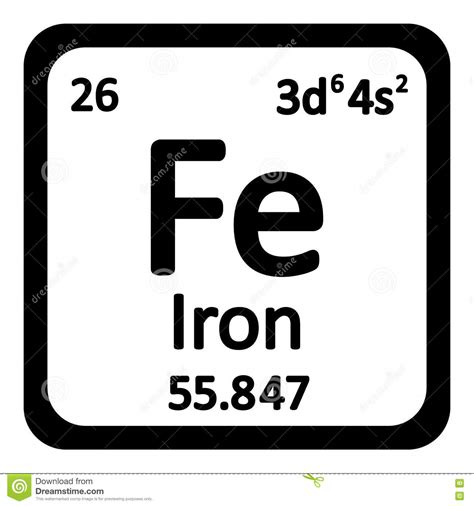 Fe Periodic Table by Iron Periodic Table Square Www Imgkid The Image