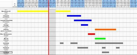planning travaux excel uv68 jornalagora