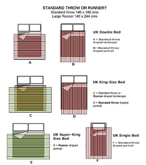 bedroom sizes uk throws size guide