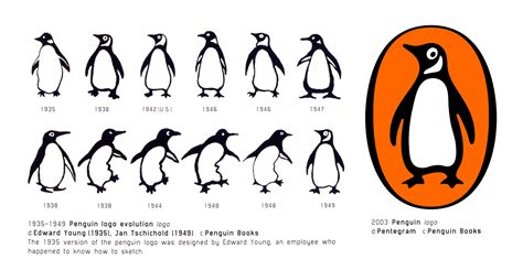 penguin picture books the penguin books by bego 241 a g 243 mez