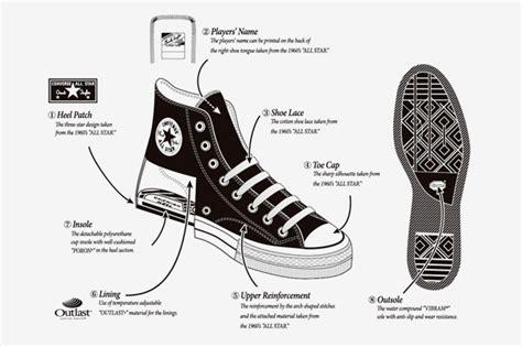 Sepatu Converse High Chucktaylor 2 Serpentine converse addict chuck all the anatomy hypebeast