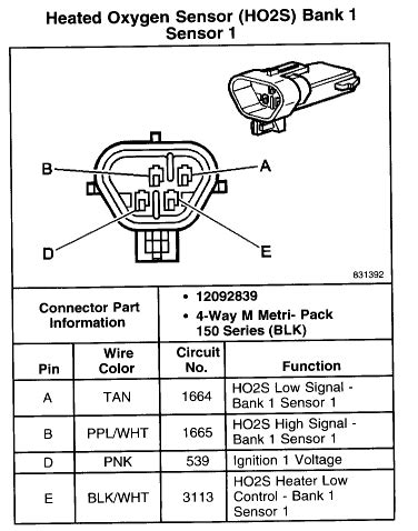 bosch o2 sensor wiring diagram manual 37 wiring diagram