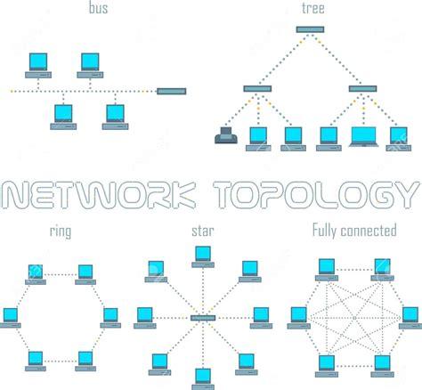 tree topology diagram diagram tree network topology diagram