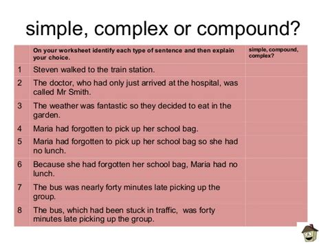 Sentence Types Worksheet Simple Compound Complex by Simple Compound And Complex Sentences Worksheet