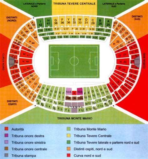 ingresso curva nord stadio olimpico roma rome guide hotels in rome