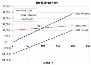 even analysis graph template the dangers of discounting sandusky register