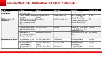 corporate communication plan template software as a service communications plan