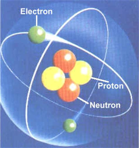 Proton Location In Atom Blahwiki Home