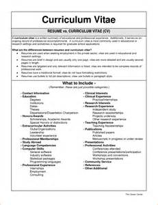 4 sles of curriculum vitae for application basic