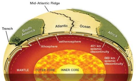 Which Earth Layer Is Made Out Of Basalt And Granite - environmental geoscience oceanic and continental crust