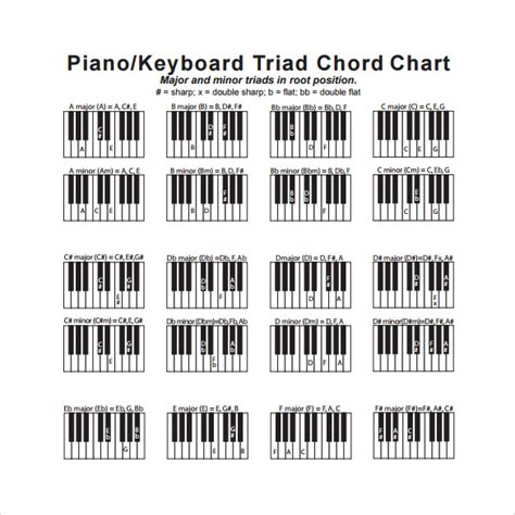 printable piano chord chart download sle piano chord chart 9 free documents in pdf