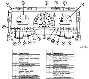 2012 Toyota Corolla Dashboard Lights Not Working 1998 Honda Civic Lights Wiring Diagram 1998 Just Another