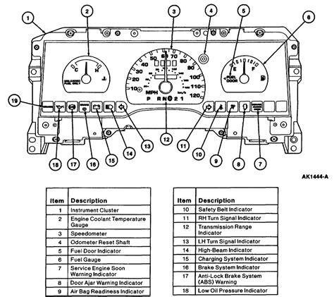 chrysler 300 dashboard symbols 98 ford winstar has a dashboard light that looks like a