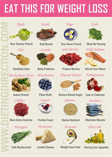 weight loss low calorie food lists for weight loss weight loss food guide