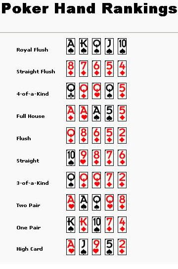 does a straight beat a full house why does a full house beat a flush in poker quora