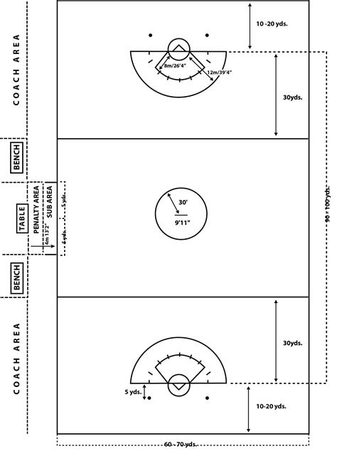 womens diagram field diagrams us lacrosse