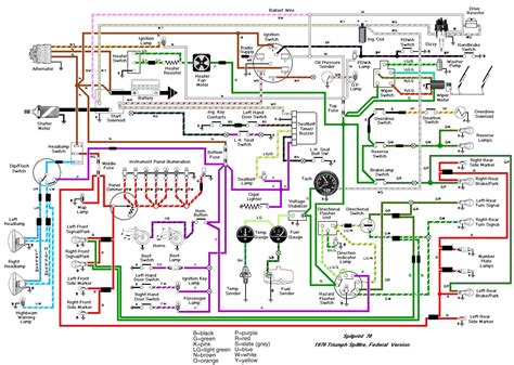 automotive electrical wiring diagram software circuit