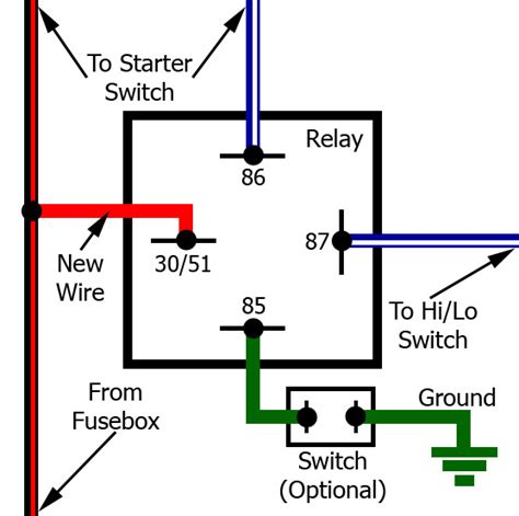 start relay wiring diagram get free image about wiring
