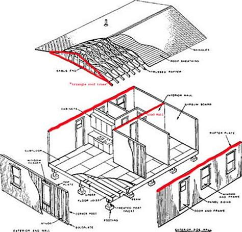 Split Entry House Floor Plans by Best 25 Load Bearing Wall Ideas On Pinterest