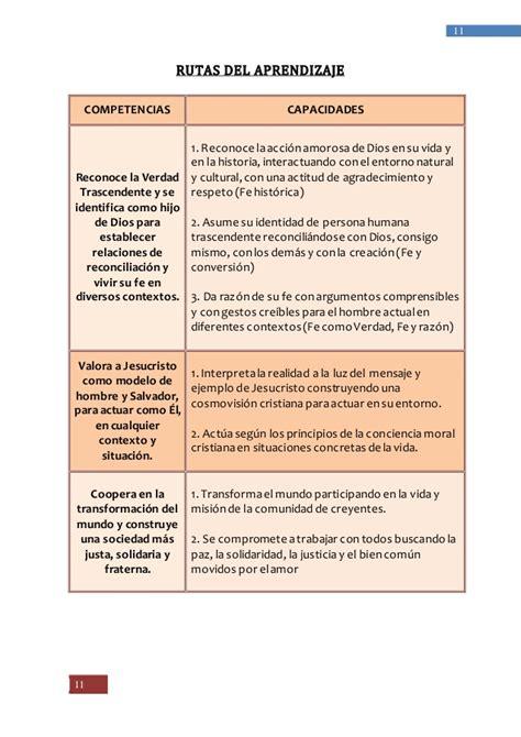 rutas de aprendizaje modelo de unidad de aprendizaje unidades y sesiones con rutas de aprendizaje 2015 unidades