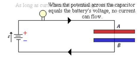 charging capacitor animation charging capacitor animation 28 images capacitor charging capacitors learn sparkfun