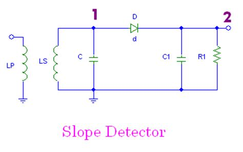 slope detector fm demodulation with rlc circuits applet