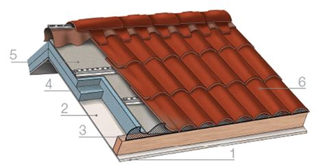 tetto casa il tetto i sei strati funzionali sistema cose di casa