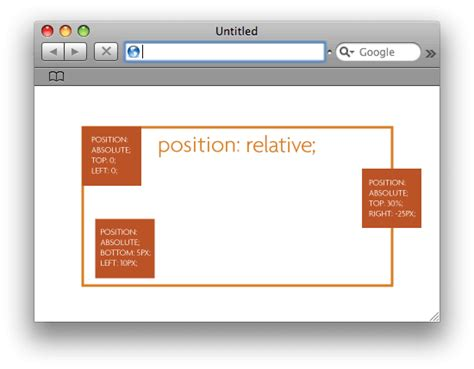 div relative absolute positioning inside relative positioning css tricks