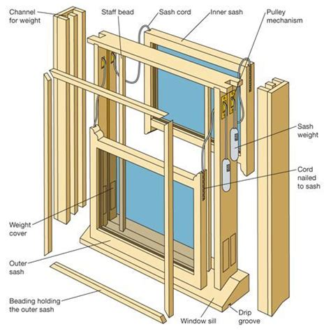 windows and doors repair best 25 sash window repair ideas on window