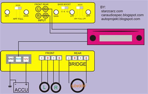 Power Lifier Mobil simple car audio installation schematic car audio specification