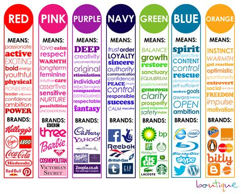 color brand color psychology in marketing and brand identity part 2