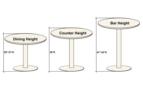 Dining Table Standard Height 4 Most Common Table Height Options