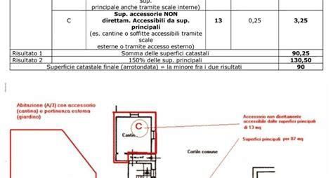 calcolo superficie lorda di pavimento calcolo della superficie catastale il catasto calcolo