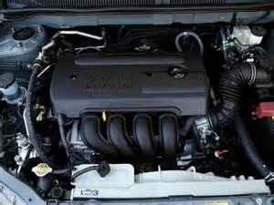 Toyota Corolla Engine Toyota Corolla Engines For Sale Used Toyota Spares