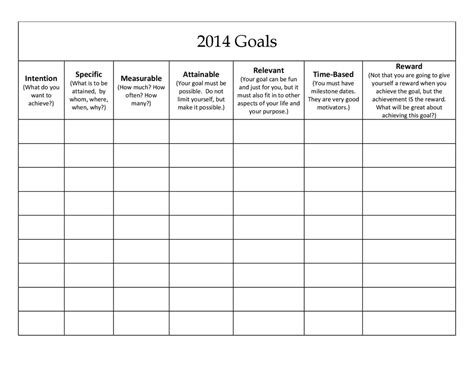 brian tracy goal setting template category cape cod mommies parenting