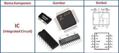 gambar transistor dan fungsinya 20 macam macam komponen dasar elektronika beserta gambar simbol dan fungsinya terlengkap