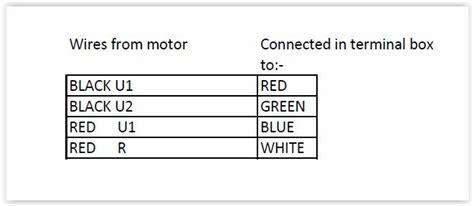 Brook crompton motor wiring diagrams single phase motor starter brook crompton motor wiring diagrams single phase motor starter wiring wiring diagram elsalvadorla cheapraybanclubmaster Gallery