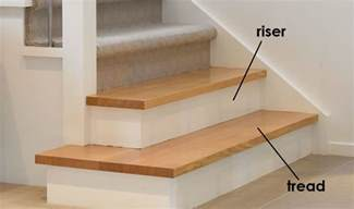 How To Cut Stair Treads And Risers by Stairs Terminology An Architect Explains Architecture