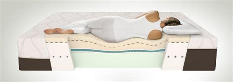 Doctor Recommended Mattress For Back by Best Mattress For Lower Back Mattress Genie