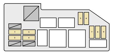 2006 toyota tundra fuse box diagram wiring diagram