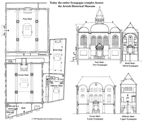 Synagogue Floor Plan by Image Gallery Synagogue Layout