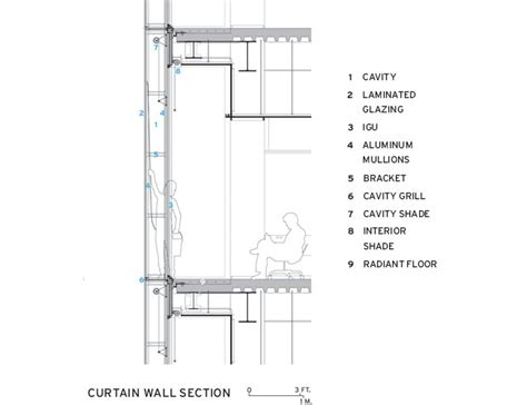 curtain wall section dwg jerome l greene science center curtain wall section