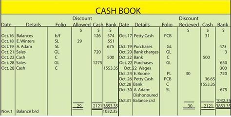 bank cash book template excel format spreadsheettemple