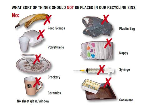 Are Calendars Recyclable Collection Days Recylcing 2013 Calendar