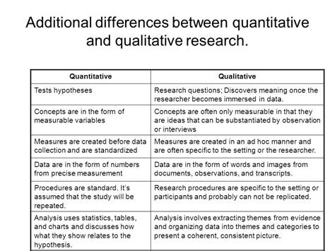themes and categories in qualitative research hypothesis research questions ppt video online download